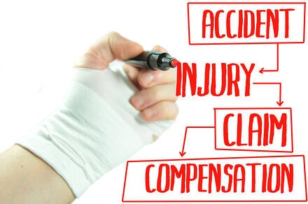 ABC Legal Personal Injury Lawsuit